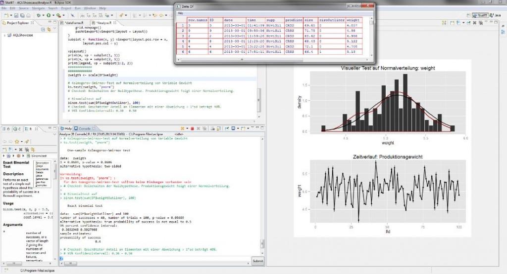 Analyseansicht von R/StatET: Skriptfenster, Datenblatt und Grafikausgabe