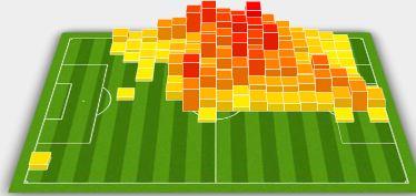 Heatmap zu den Laufwegen eines Profifußballers (Quelle: www.abseits.at)