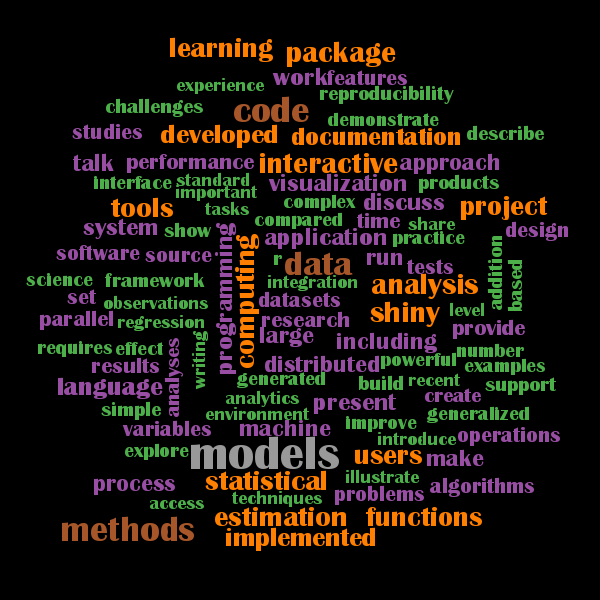 Unweighted Wordcloud with the Keywords of the useR! 2016
