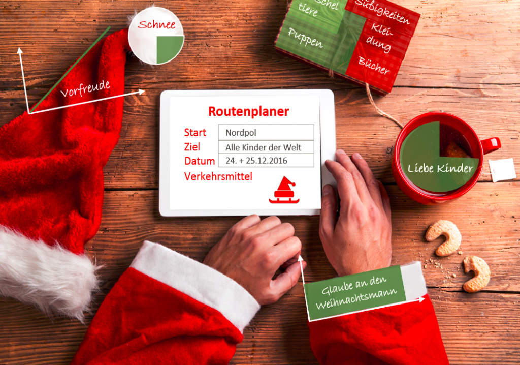 Der Weihnachtsmann ist ein Data Scientist