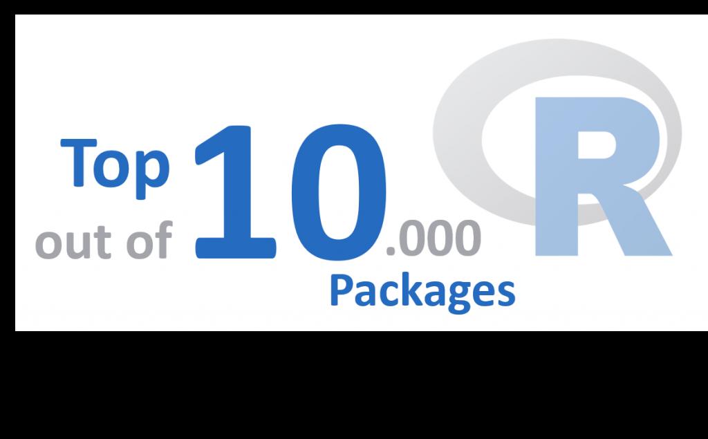 Übersicht über die eoda Top 10 der R-Pakete