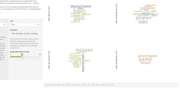 In den Wordclouds werden die häufigsten Wörter der Wahlprogramme visualisiert