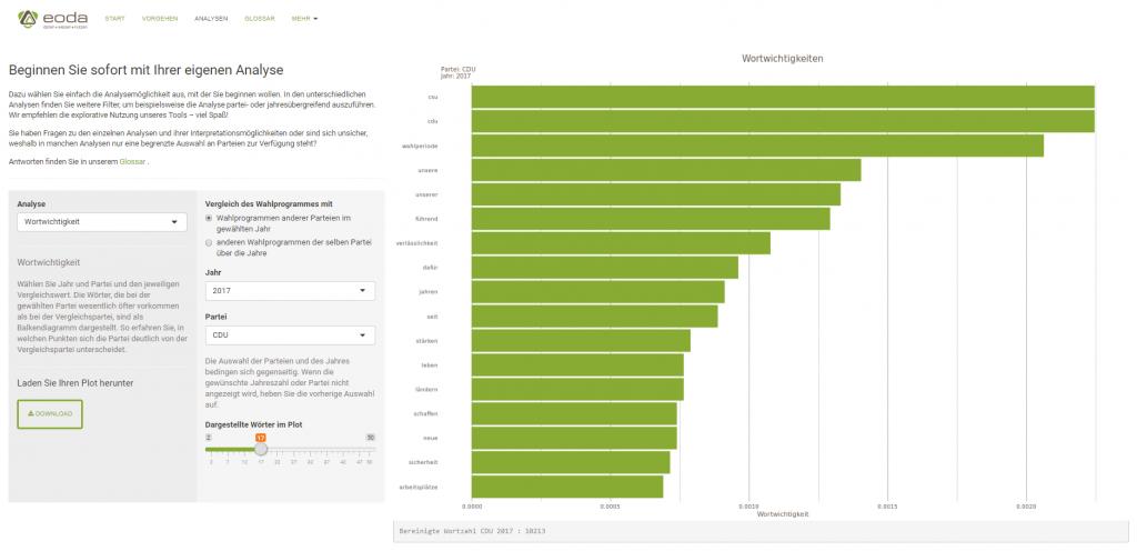 eoda WortWahl-App: Analyse der Wortwichtigkeit