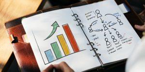 Data Science Anbieter Unternehmenserfolg