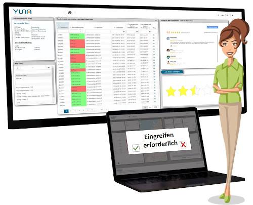 eoda-YUNA-Kundenbewertungen-data-science