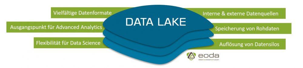 Eigenschaften Data Lake