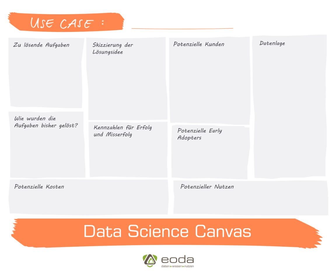 Data-Science-Canvas-Sheet