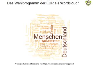 FDP Wahlprogramm