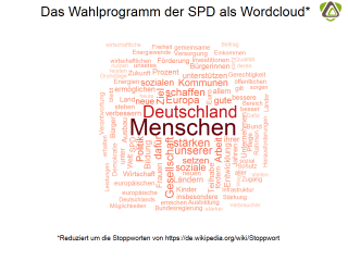 SPD Wahlprogramm