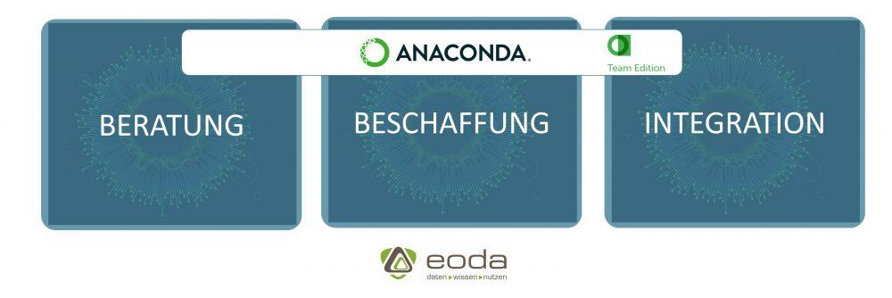 eoda Leistungen als Anaconda-Partner: Beratung, Beschaffung, Integration