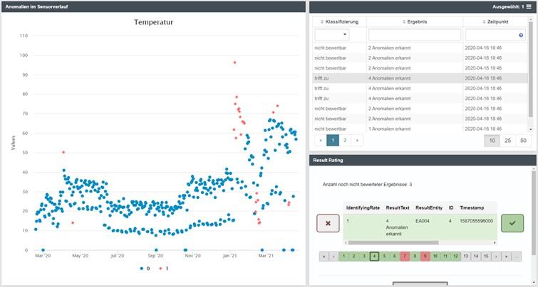 Screenshot des eoda Result Ratings zur Bewertung und Verbesserung von Analyseergebnissen
