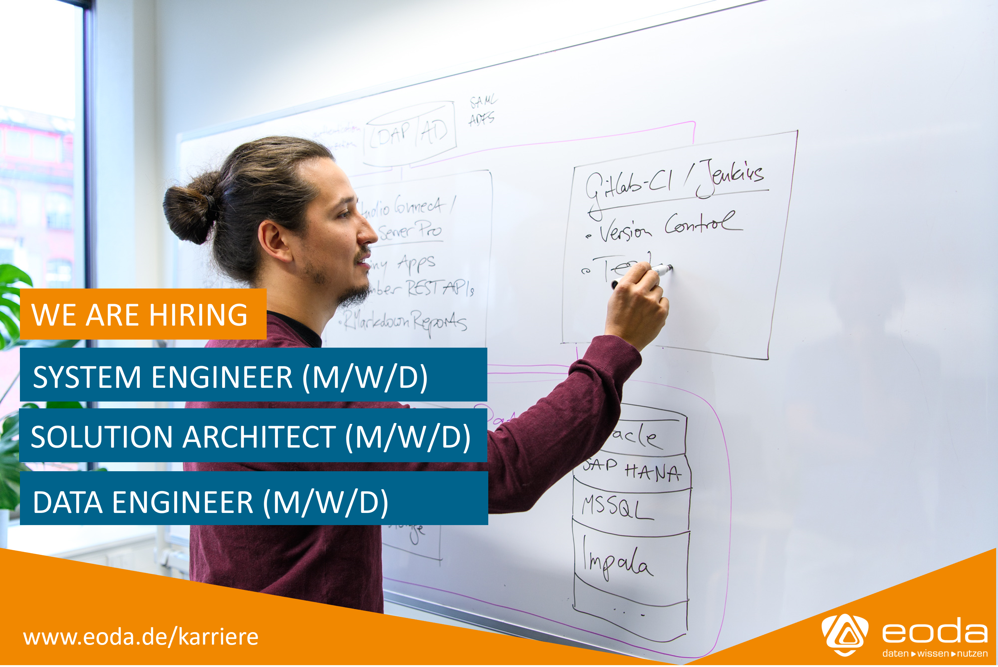 System Engineer, Solution Architect or Data Engineer from Germany? – eoda is hiring!